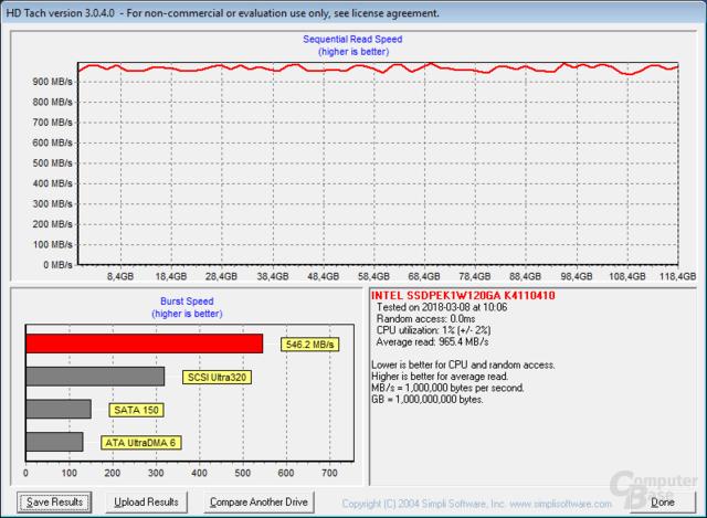 HD Tach der Intel Optane 800P mit 118 GB