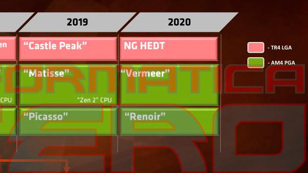 AMD-Roadmap: Castle Peak, Vermeer und Renoir folgen im TR4/AM4