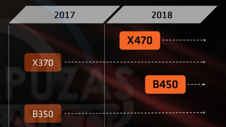 AMD AM4: 21 X470-Mainboards zum Start von Zen+ am 19. April