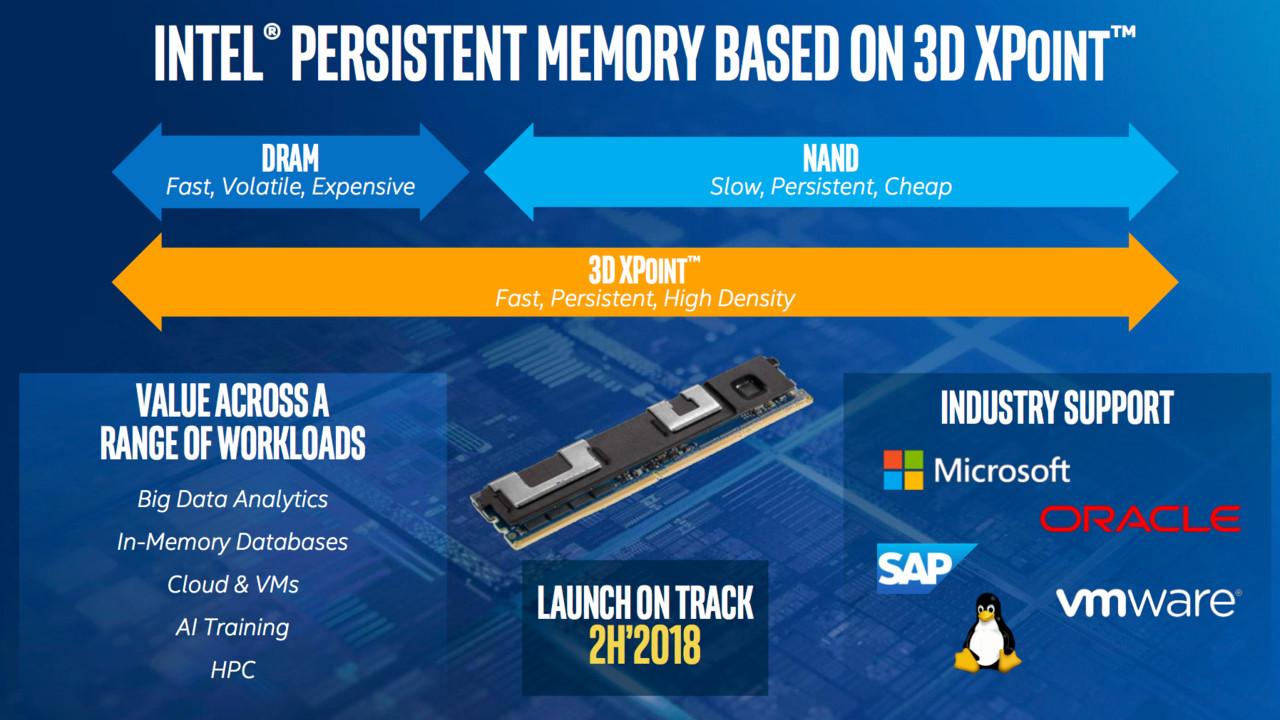Intel Cascade Lake-SP: Bis zu 245 Watt TDP (auch) durch 3D-XPoint-DIMMs