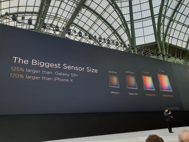 Größe des Sensors im Vergleich zur Konkurrenz