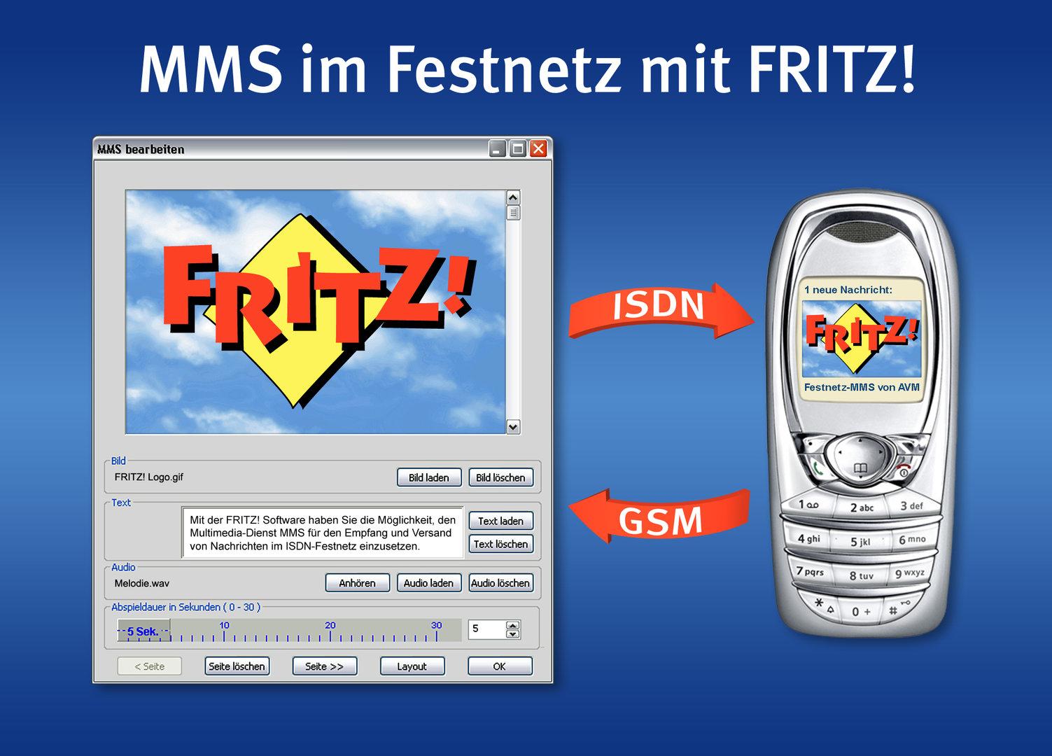 AVM Fritz!mms