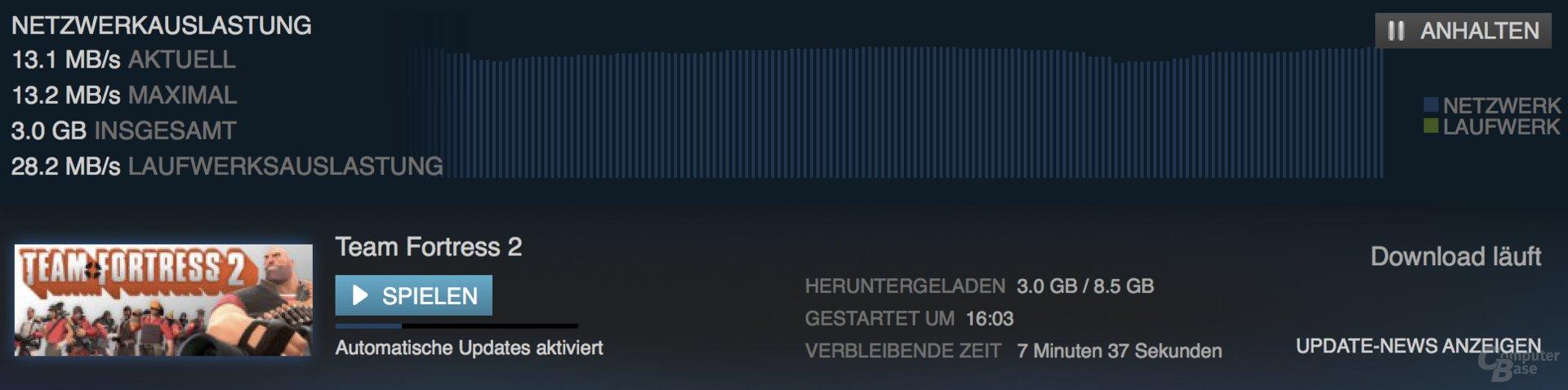 Steam-Download mit Bitdefender Box