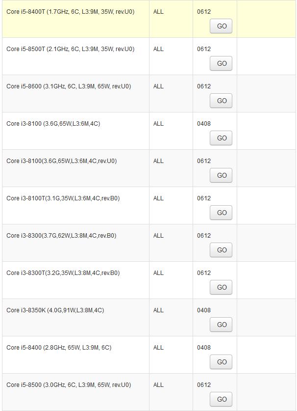 U0-Stepping für neue CPUs