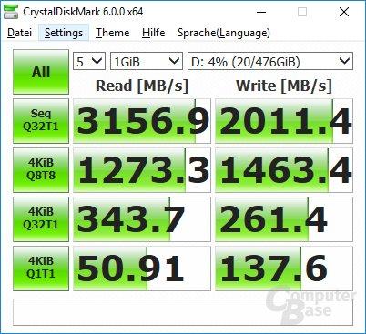 Leistung Samsung SSD 960 Pro mit neuem Microcode für Coffee Lake