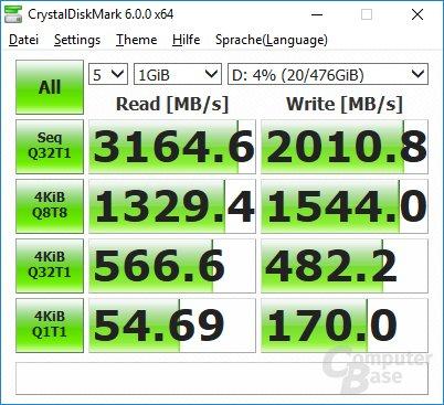 Leistung Samsung SSD 960 Pro ohne neuen Microcode für Coffee Lake
