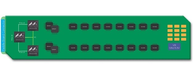 NVMe-Switch 88NR2241 auf EDSFF-Modul