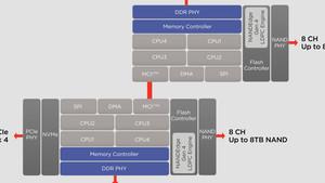 Marvell 88SS1098 & 88SS1088: SSD-Controller mit NVMe 1.3 einzeln und im Doppelpack