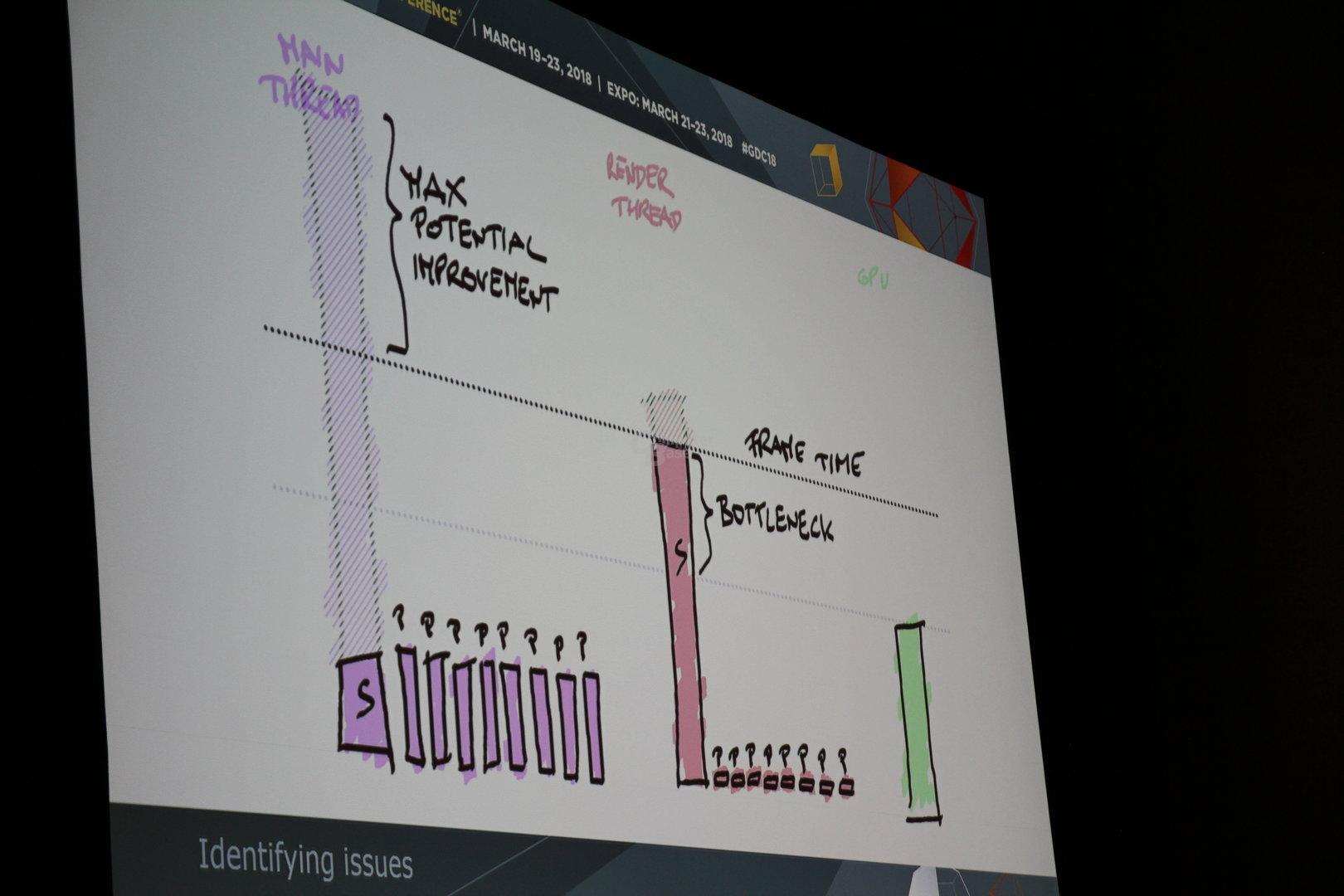 Multi-Core-CPUs in Spielen – Rendering vor der GPU als Bottleneck