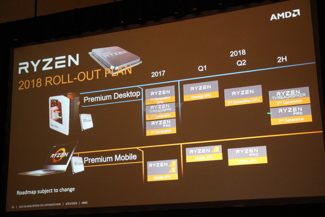 AMD zur GDC 2018