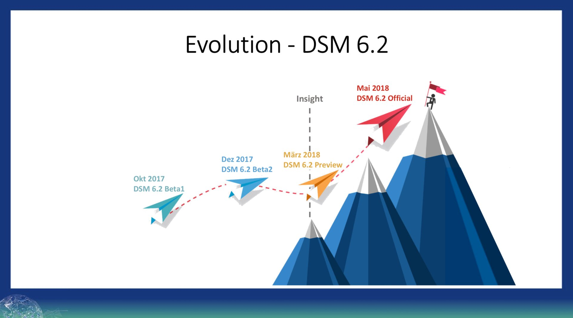 Synology DSM 6.2 Preview