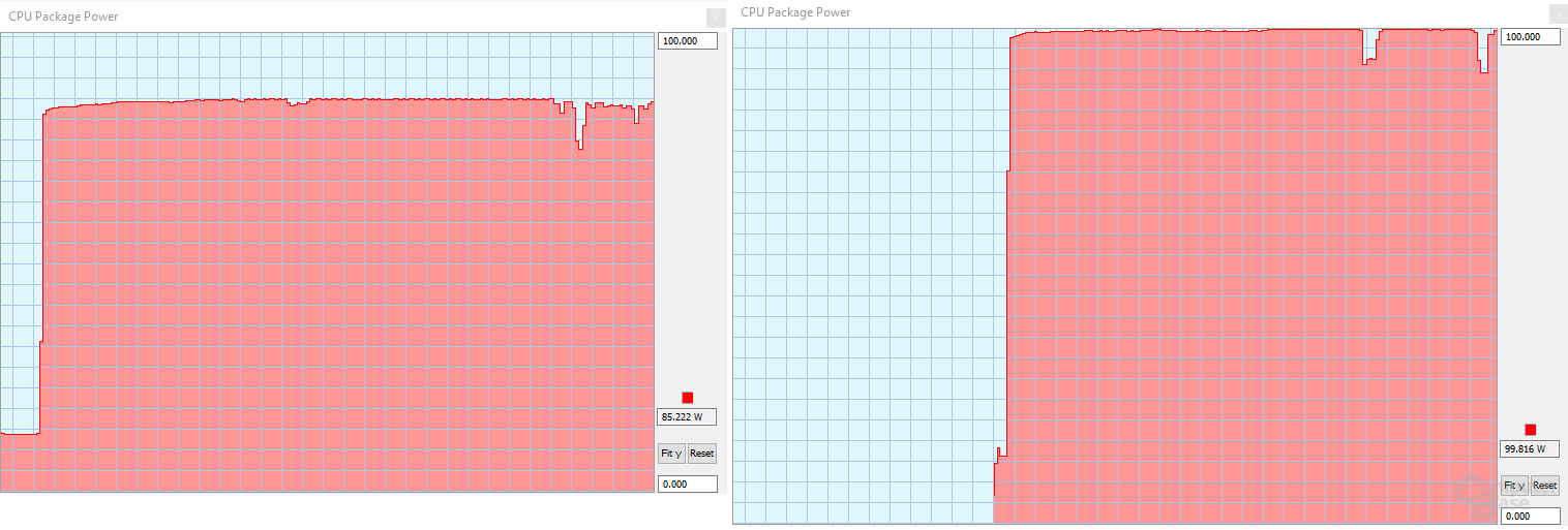 Intel Core i5-8400: links Z370, rechts B360
