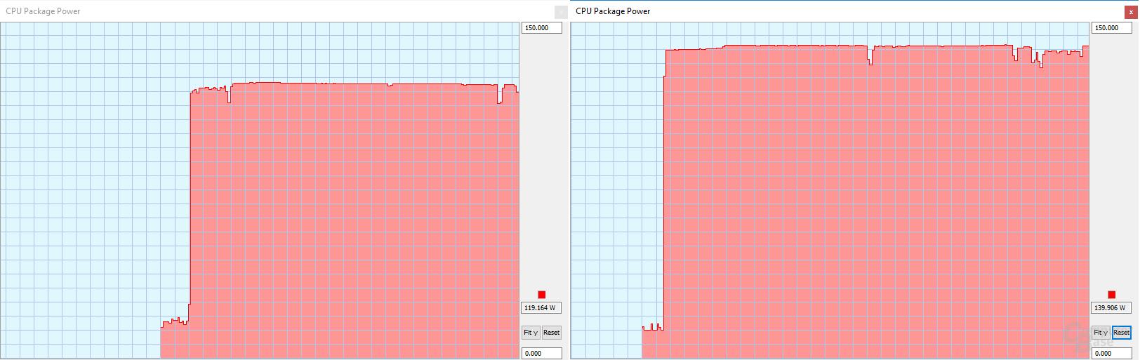 Intel Core i7-8700K, links Z370, rechts H370