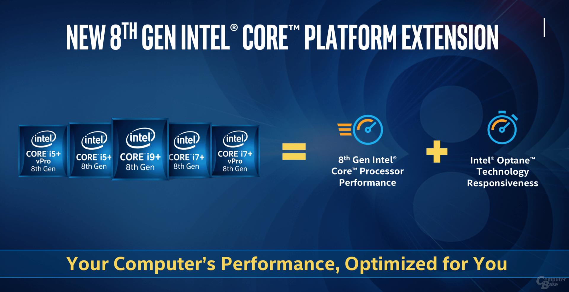 Intel Core i +