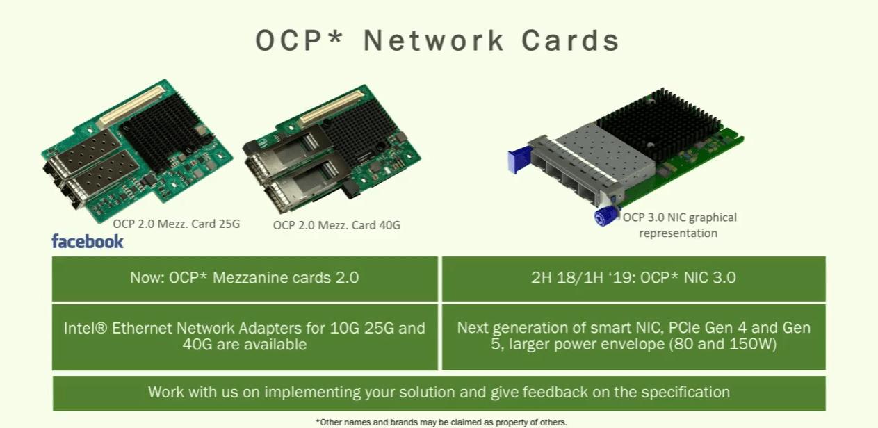 Netzwerkkarten mit 25, 40 Gbps und darüber hinaus
