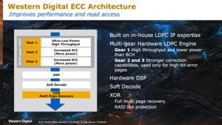 Fehlerkorrektur mit LDPC-Engine in drei Stufen