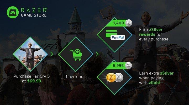 zSilver-Bonuspunkte beim Spielekauf