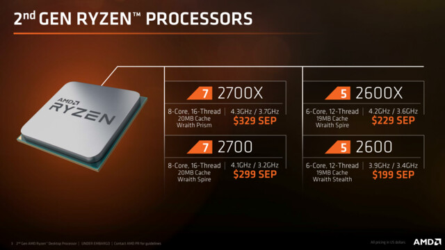 AMD Ryzen 2000 alias Pinnacle Ridge
