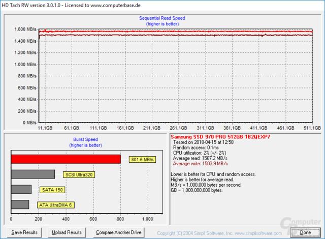 HD Tach 970 Pro