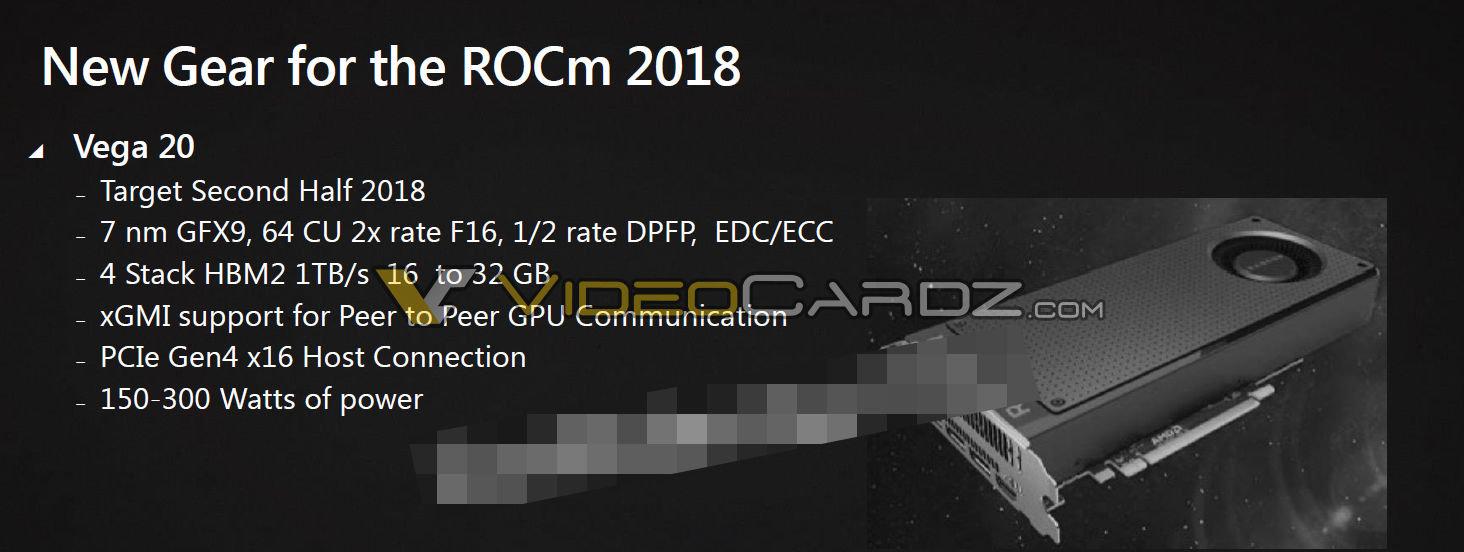 Angebliche Spezifikationen von AMD Vega 20 in 7 nm