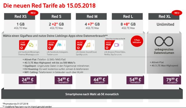Red-Mobilfunktarife für Privatkunden ab dem 15. Mai 2018