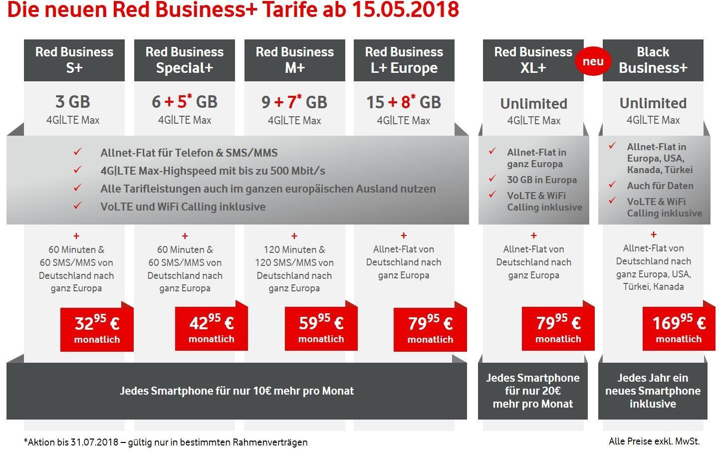 Red-Mobilfunktarife für Geschäftskunden ab dem 15. Mai 2018