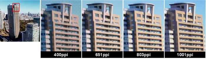 VR-HMD-Displays mit 400, 651, 803 und 1.001 ppi im Vergleich