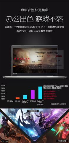 Lenovo IdeaPad330-15 mit AMD Radeon RX 540