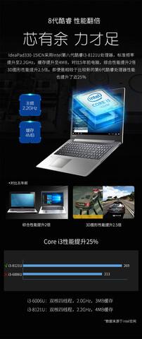 Lenovo IdeaPad330-15 mit Intel core i3-8121U