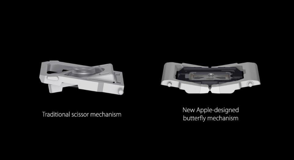 Butterfly-Tasten des MacBook