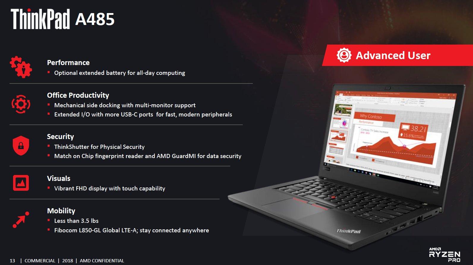Lenovo ThinkPad A485