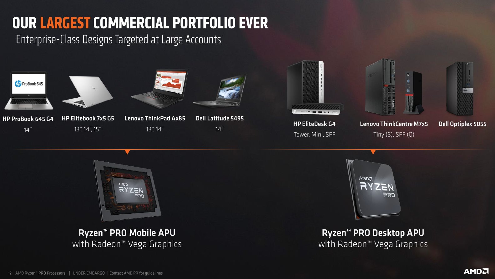 AMD stellt neue Ryzen Pro und Ryzen Pro Mobile vor