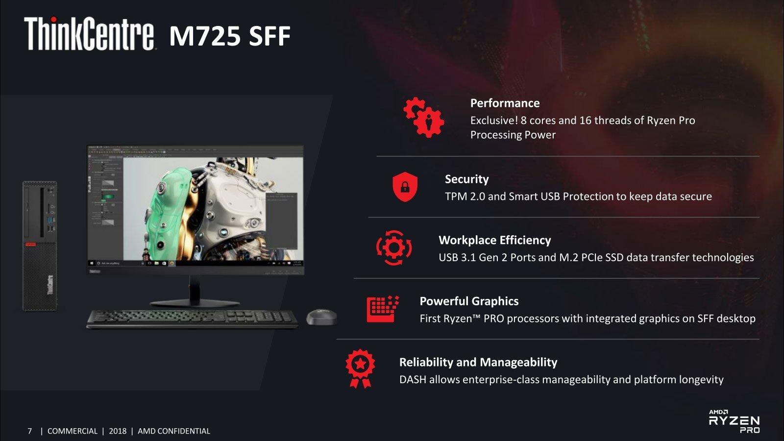 ThinkCentre M725 SFF
