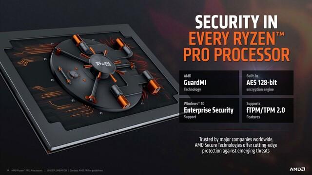 Sicherheitsfunktionen der Ryzen Pro
