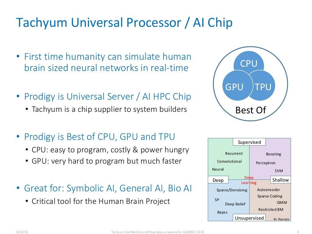 Tachyum Universal Processor / AI Chip
