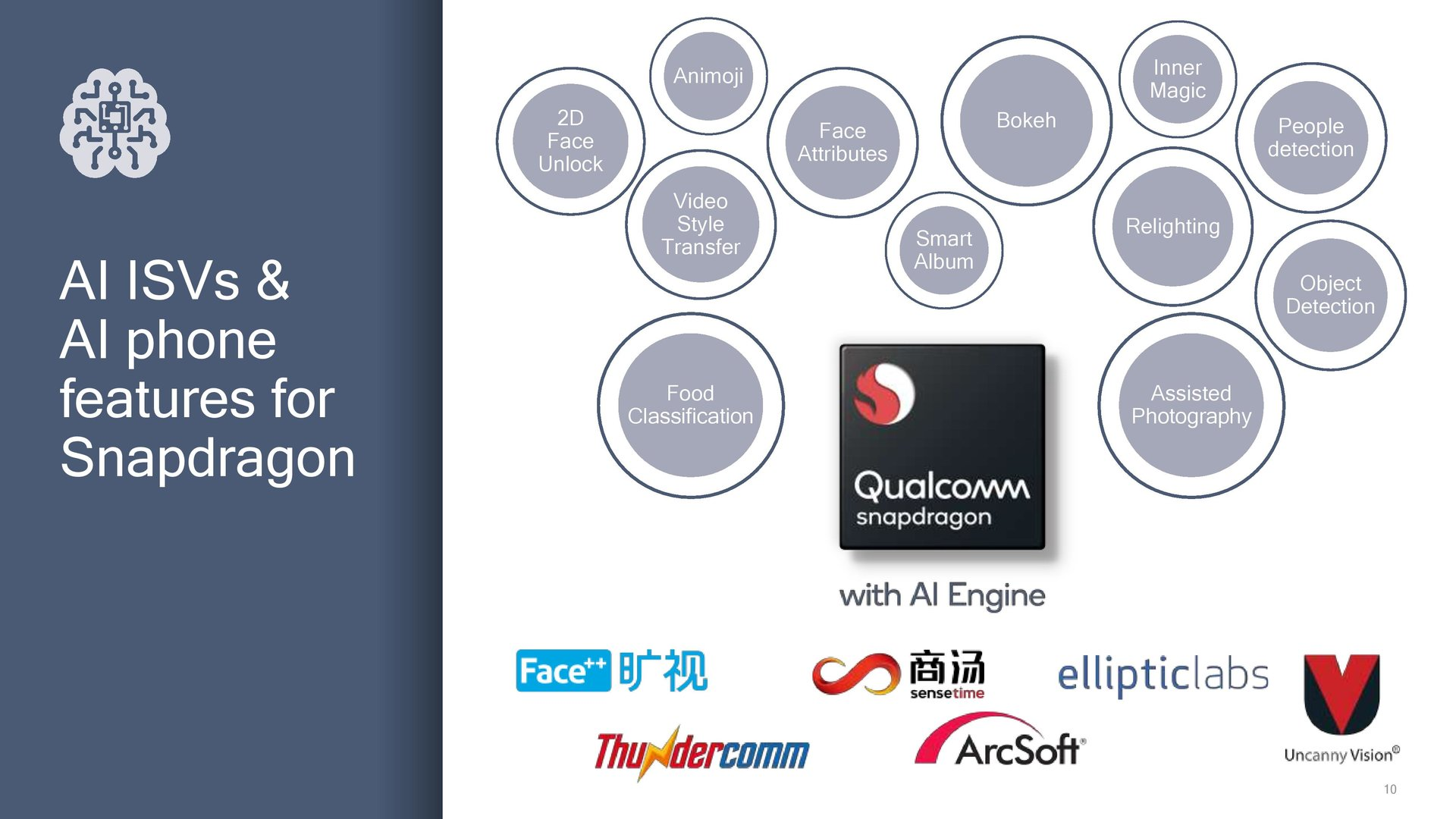 KI-Funktionen des Snapdragon 710