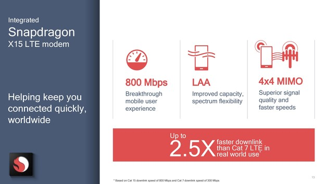 Neues Snapdragon X15 LTE-Modem