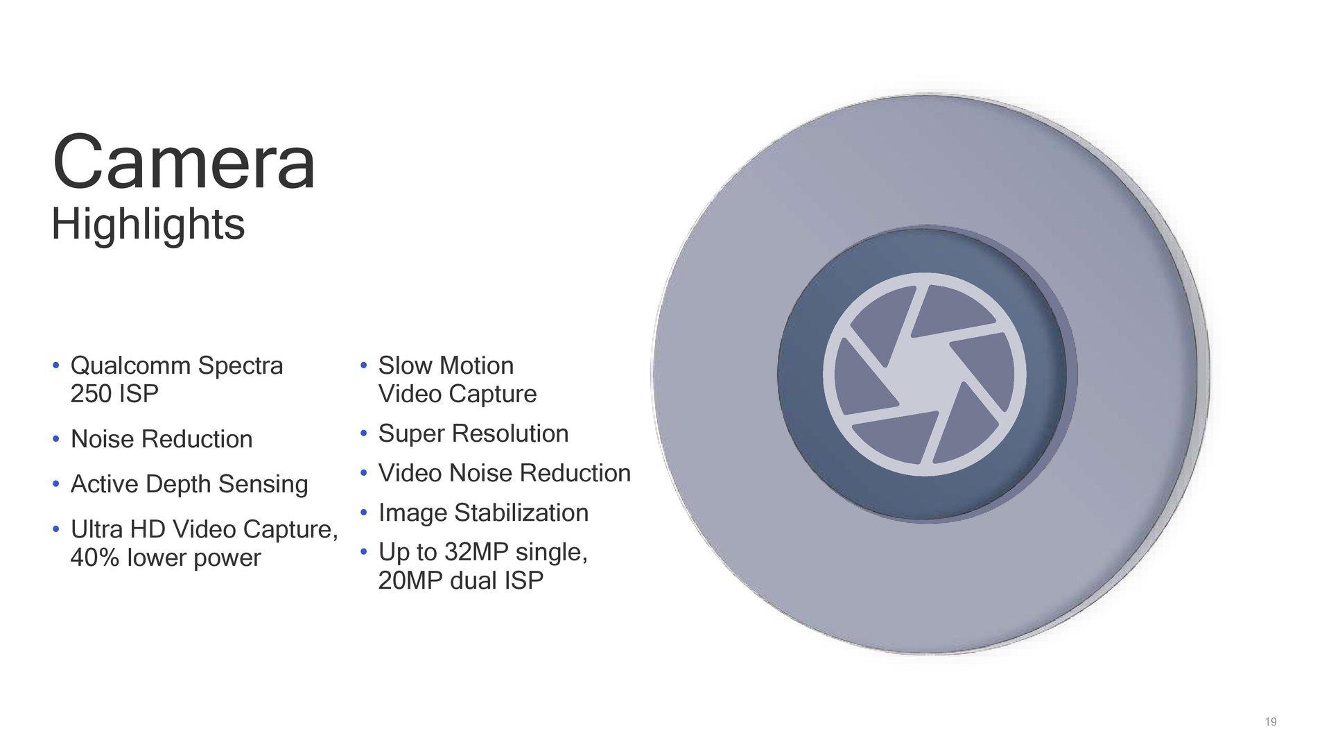 Neue Kamera-Funktionen im Überblick