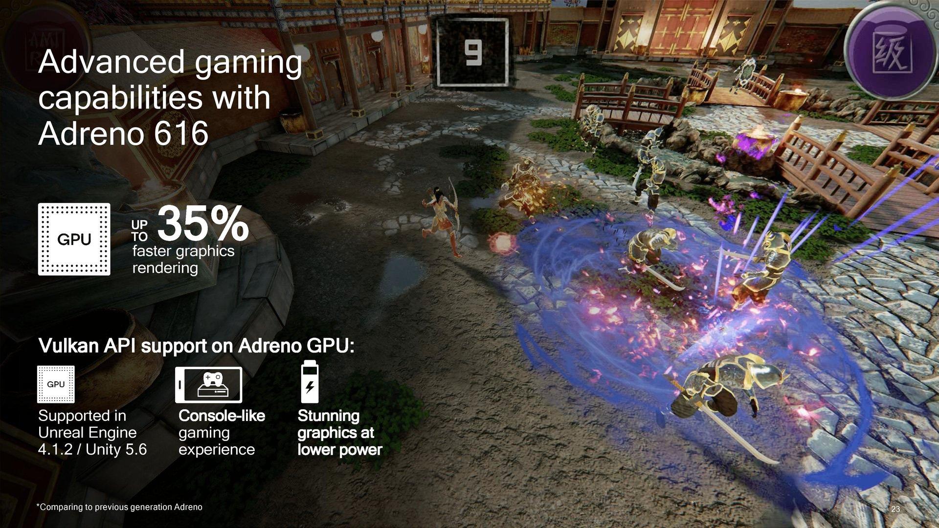 Adreno 616 ist 35 Prozent schneller als Adreno 512
