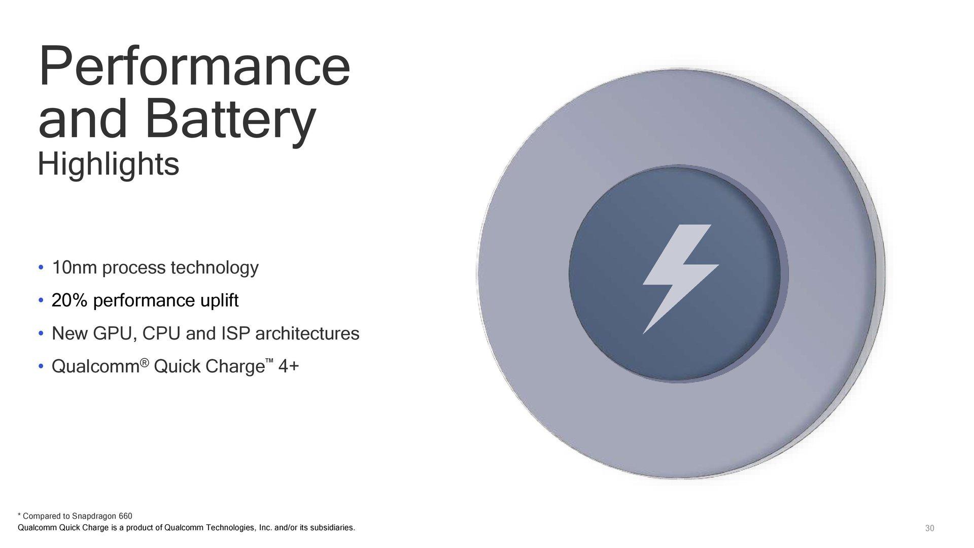 Energieeffizienz des Snapdragon 710