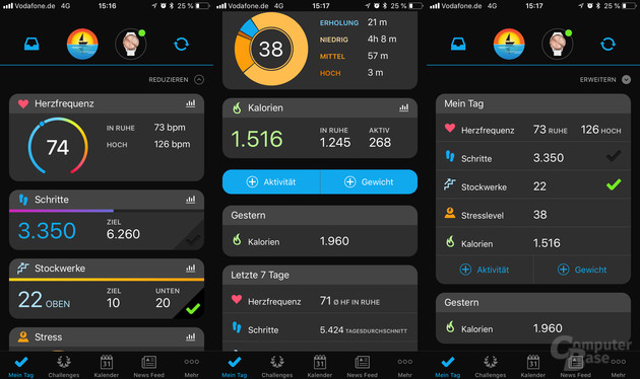Garmin Connect: Übersicht erweitert und reduziert