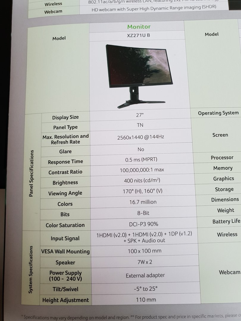 Acer XZ271U B mit TN-Panel, 144 Hz und 0,5 ms MPRT