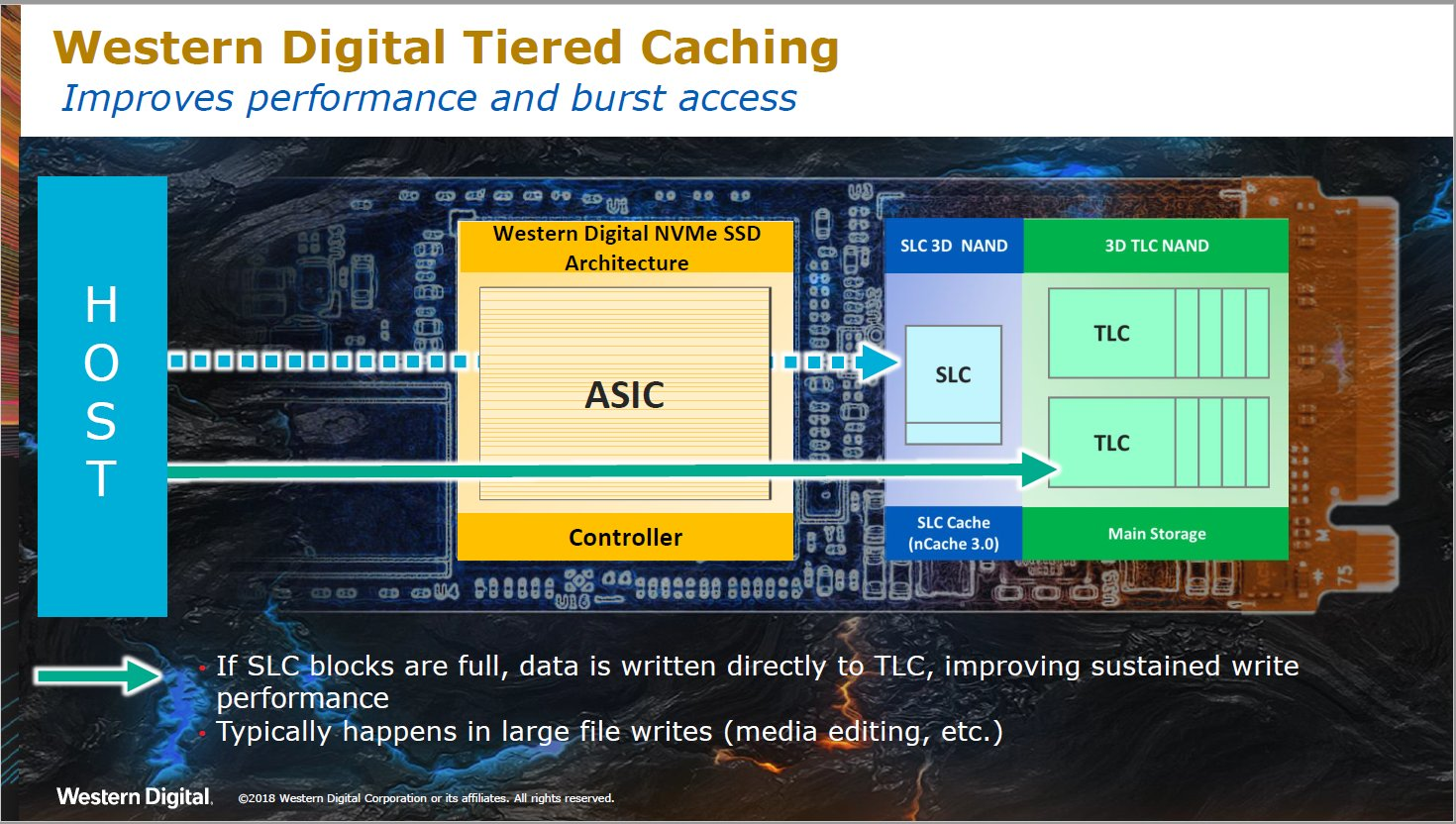 Tiered Caching