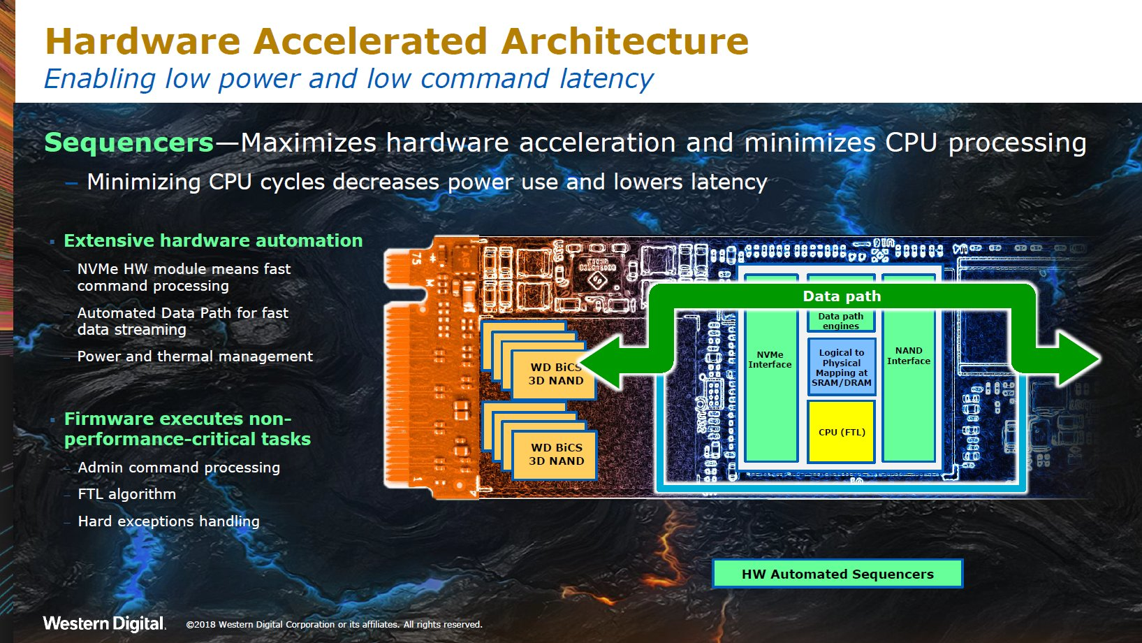 Hardware Accelerated Architecture