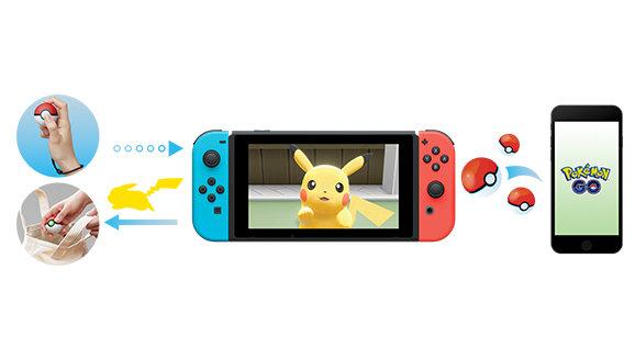 Pokéball Plus auf der Switch und dem Smartphone