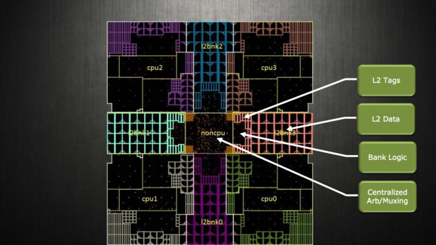 Hot Chips 30: Von Nvidias neuer GPU für die Masse bis Intel Cascade Lake