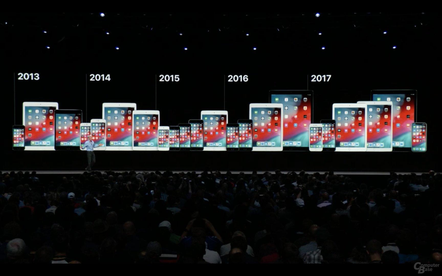 Alle Endgeräte mit iOS-11-Unterstützung erhalten auch iOS 12
