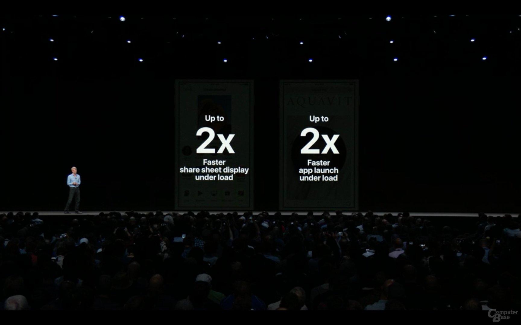 Von Apple auf einem iPhone 6s versprochene Vorteile durch iOS 12