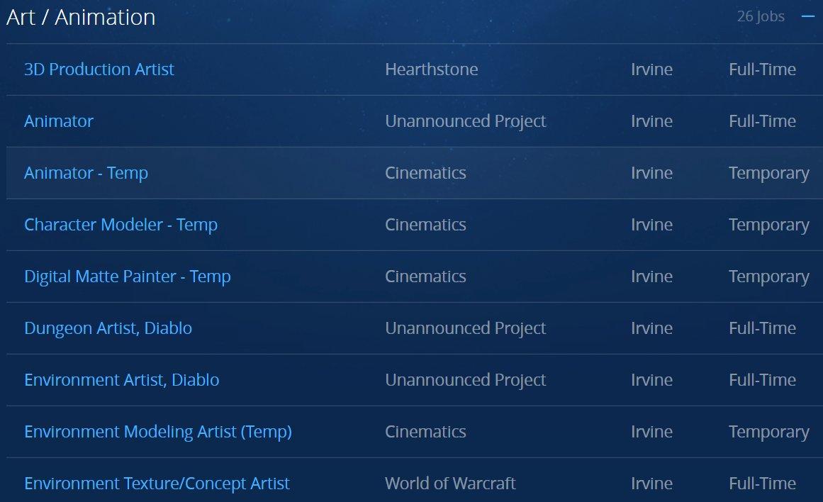 Blizzard sucht Mitarbeiter für ein unangekündigtes Diablo-Projekt