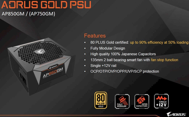 Gigabyte Aorus Gold